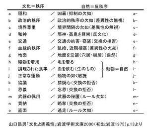 Figur_yamaguchi1975_s13